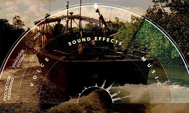 """映画の音響は大きく分けて、""""声""""と""""効果音""""、""""音楽""""で構成される"""