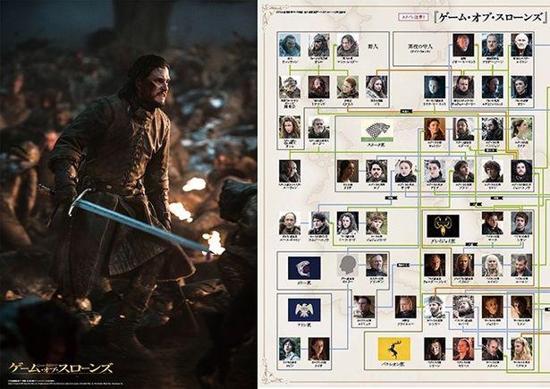 死の軍団に立ち向かうジョン・スノウと、キャラクター同士の関連をまとめた相関図の両面ポスターを付録